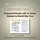 World War Two (WWII) - Crossword Puzzle and Key (22 Terms and Clues)