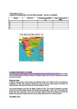 World War one - Overview
