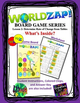 {World Zap Board Game} Determine Rate of Change from Tables