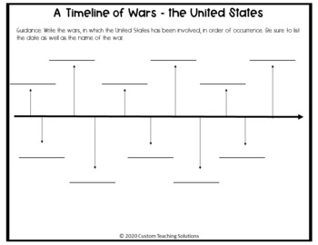 Civil War, World War I, World War II - Interdisciplinary Project