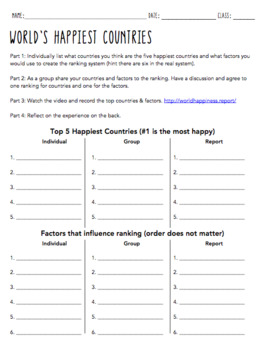 World's Happiest Countries Worksheet (Geography)