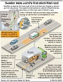 World's first electric road