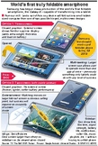 World's first truly foldable smartphone