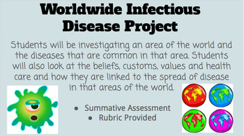 Worldwide Infectious Disease Assessment