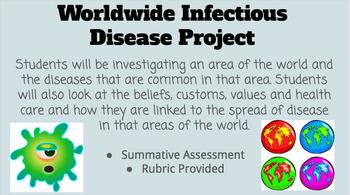 Worldwide Infectious Disease Assessment