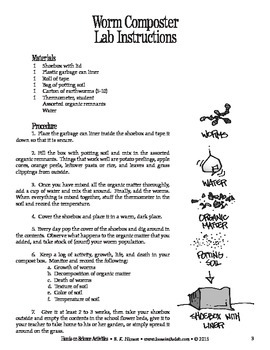 Worm Composter (Ecology)