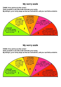 Worry scale