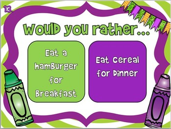 Would you Rather getting to know you Editable PowerPoint game