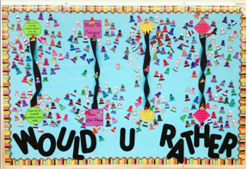 Would You Rather Bulletin Board