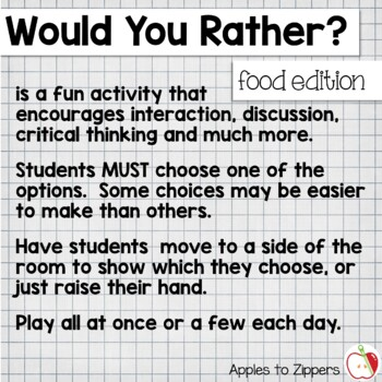 Would You Rather? Food Edition Activity