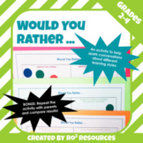 Would You Rather: Questions about learning styles