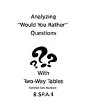 Would You Rather Two Way Tables