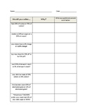 Would You Rather? Understanding Percents Worksheet