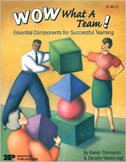 Wow What a Team!  Essential Components for Successful Teaming