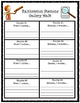 Wows and Wonders Gallery Walk Graphic Organizer for Explor