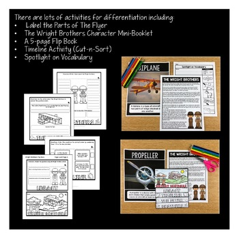 Inventors & Inventions: Wright Brothers Research Organizers