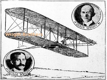 Wright Brothers - First in Flight - Power Point - Full History Facts