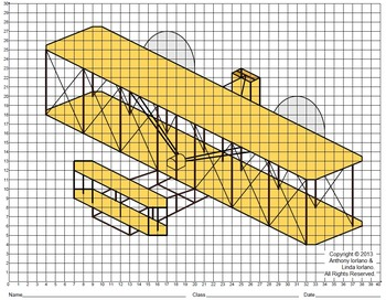 Wright Brothers, Kitty Hawk, Plane, Coordinate Drawing, Coordinate Graphing