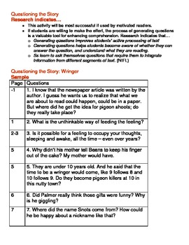 Wringer: An In-Depth Study with Supporting Literacy Activities