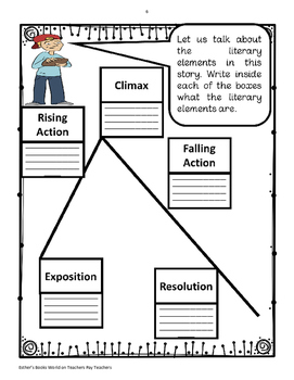 Wringer - Novel Activities