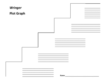 Wringer Plot Graph - Jerry Spinelli