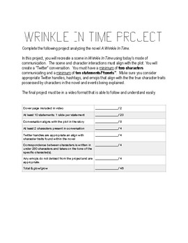 Wrinkle In Time Packet