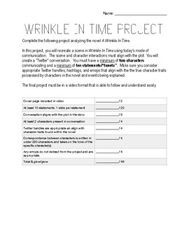 Wrinkle In Time iPad Project
