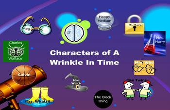 Wrinkle in Time Character Chart
