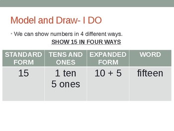 Write 2 digit numbers in word form,expanded form,tens and ones, &standard form