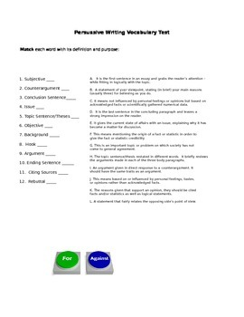 Write A Five Paragraph Persuasive Essay