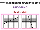 Write Equation y = mx + b Given Graphed Line BINGO (Mrs Math)