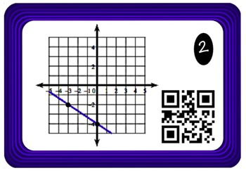 Write Equations in Slope Intercept Form Task Cards with QR Codes Math 8th