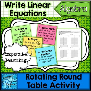 Write Equations of Lines in Point-Slope Form Rotating Round Table Activity