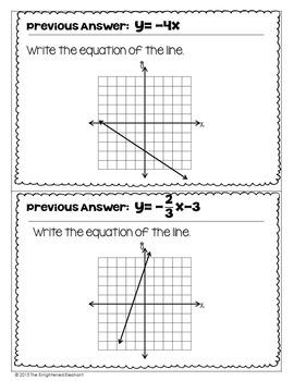 Write Linear Equations in Slope Intercept Form Scavenger Hunt Activity