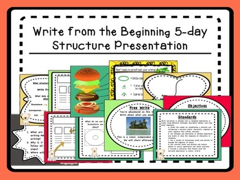 Write From the Beginning 5-Day Structure