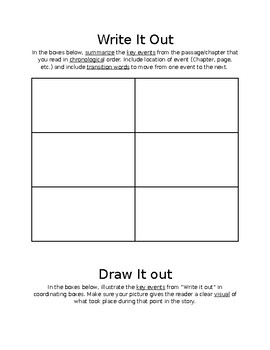 Write It Out Draw It Out Summarizing Graphic Organizer