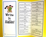 Write It Right! (Commonly Confused, Misspelled & Misused Words)