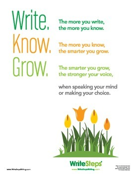 Write. Know. Grow. Classroom Poster