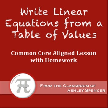 Write Linear Equations From a Table of Values (Lesson Plan