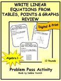 Write Linear Equations From Tables, Points & Graphs Review