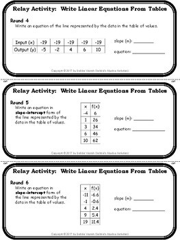 Write Linear Equations From Tables Relay Activity