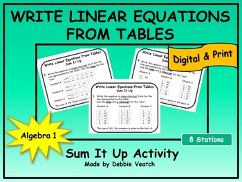 Write Linear Equations From Tables Sum It Up Activity
