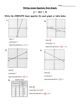 Write Linear Equations Given Graphs