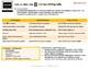 Write Now BUNDLE:  Lists, Messages & Reviews to Catalyze Composition SETs A&B
