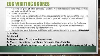 Write! Right! STAAR EOC Mini Writing Camp