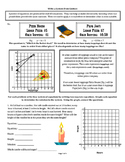 Write & Solve Systems from Word Problems