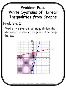 Write Systems of Linear Inequalities from Graphs Problem Pass Activity