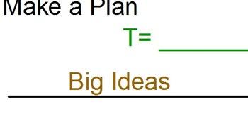Write Tools Flipchart - Organization of Writing Process