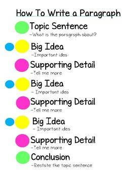 Write Tools Visual