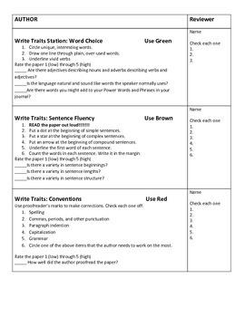 Write Traits - Author and Peer Checklist